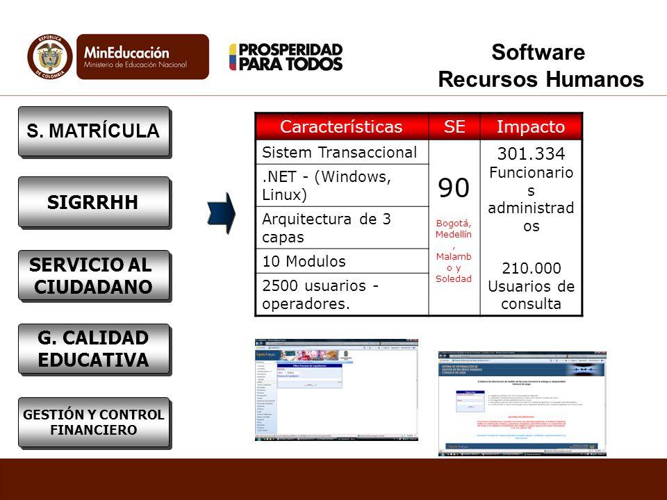 Software Recursos Humanos CaracterísticasSEImpacto Sistem Transaccional 90 Bogotá, Medellín, Malamb o y Soledad 301.334 Funcionario s administrad os 2