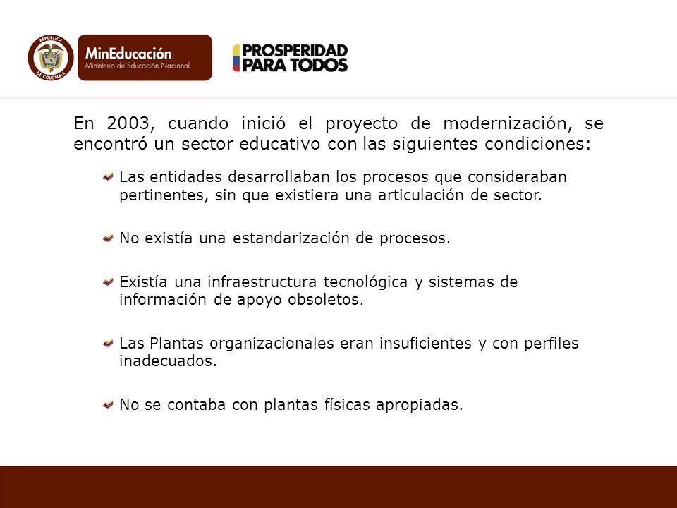 En 2003, cuando inició el proyecto de modernización, se encontró un sector educativo con las siguientes condiciones: Las entidades desarrollaban los p