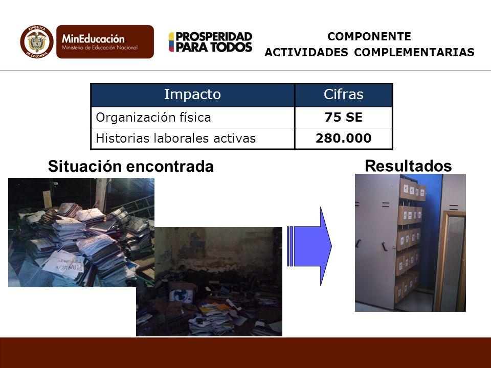 Situación encontrada Resultados ImpactoCifras Organización física75 SE Historias laborales activas280.000 COMPONENTE ACTIVIDADES COMPLEMENTARIAS
