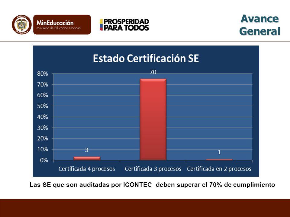 Las SE que son auditadas por ICONTEC deben superar el 70% de cumplimiento Avance General