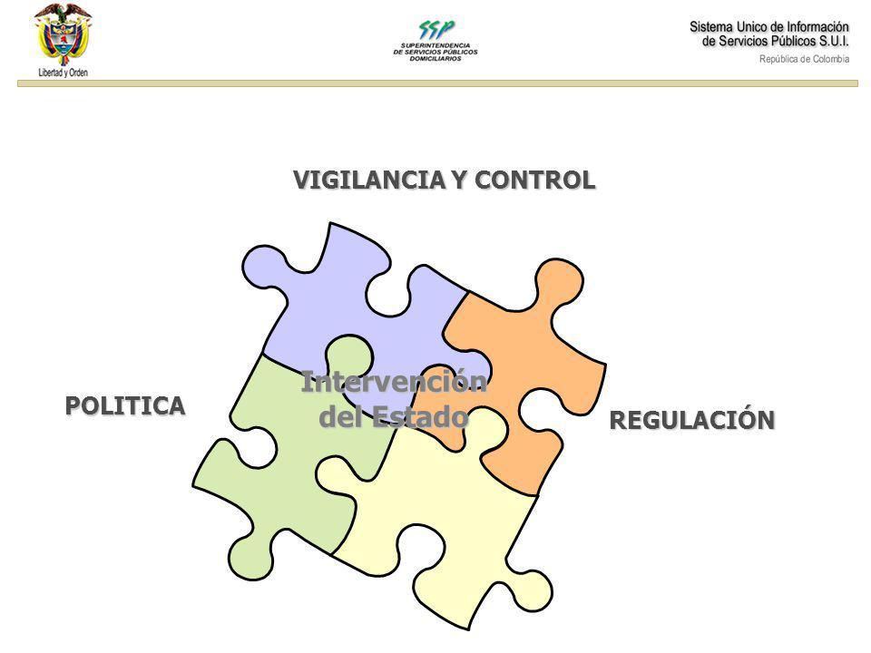 SUPERINTENDENCIA DE SERVICIOS PÚBLICOS DOMICILIARIOS Retos