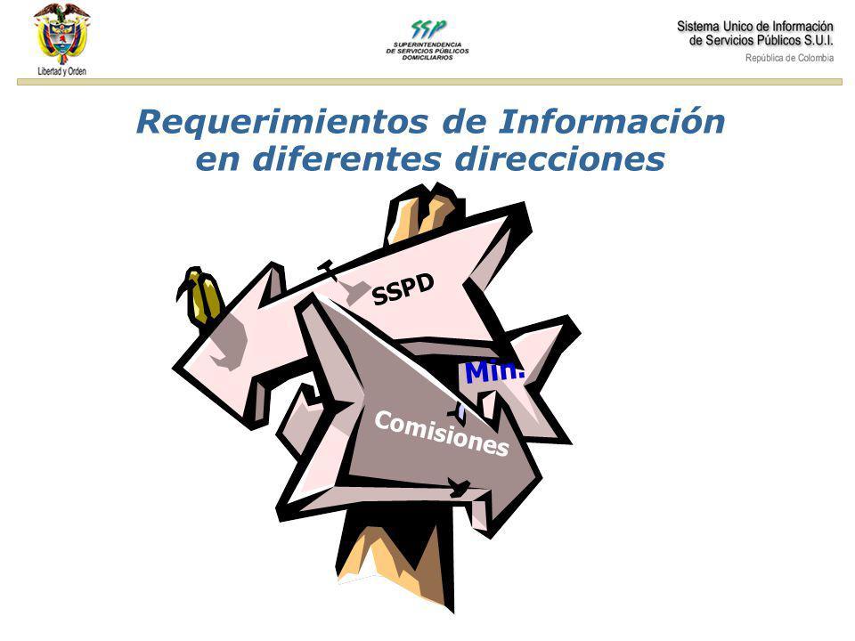 SUI- Para un Gobierno Comunitario Principales Retos: El SUI Armonización de los Sistemas de Información existentes.