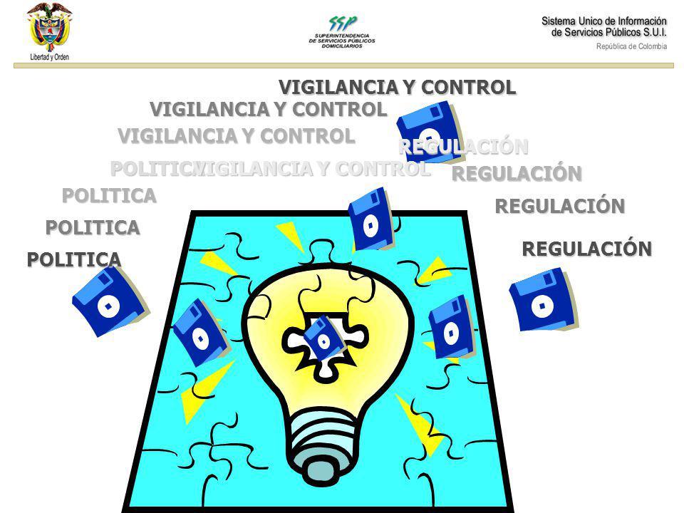 POLITICA REGULACIÓN Sistemas de Información