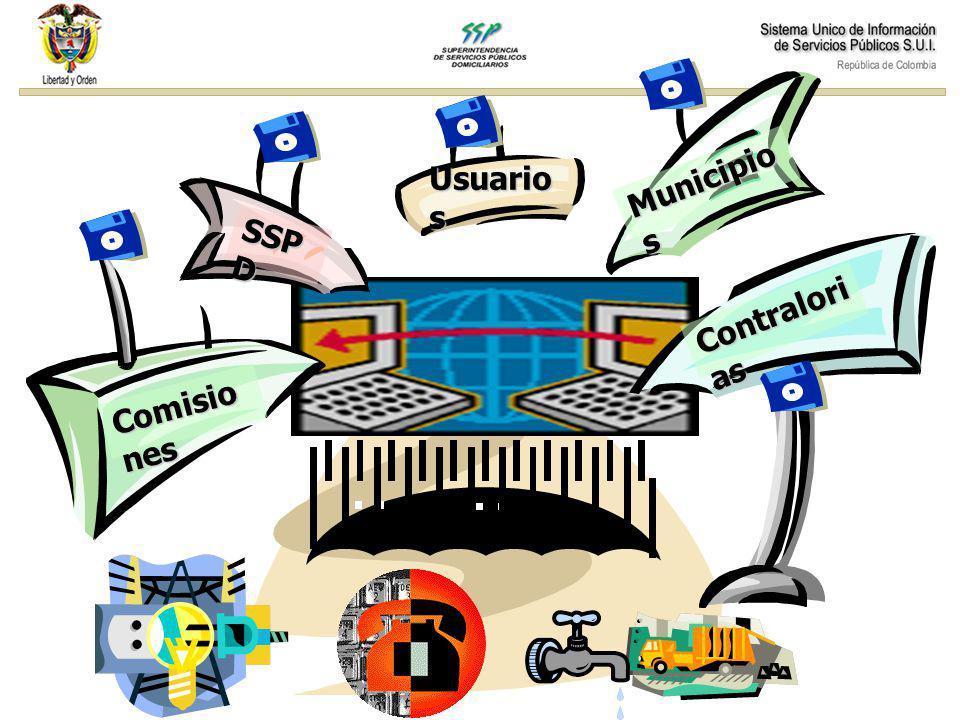 Sistema Único de Información Marco Legal Tecnología Conocimiento Trabajo en conjunto + + + = Construyendo el :
