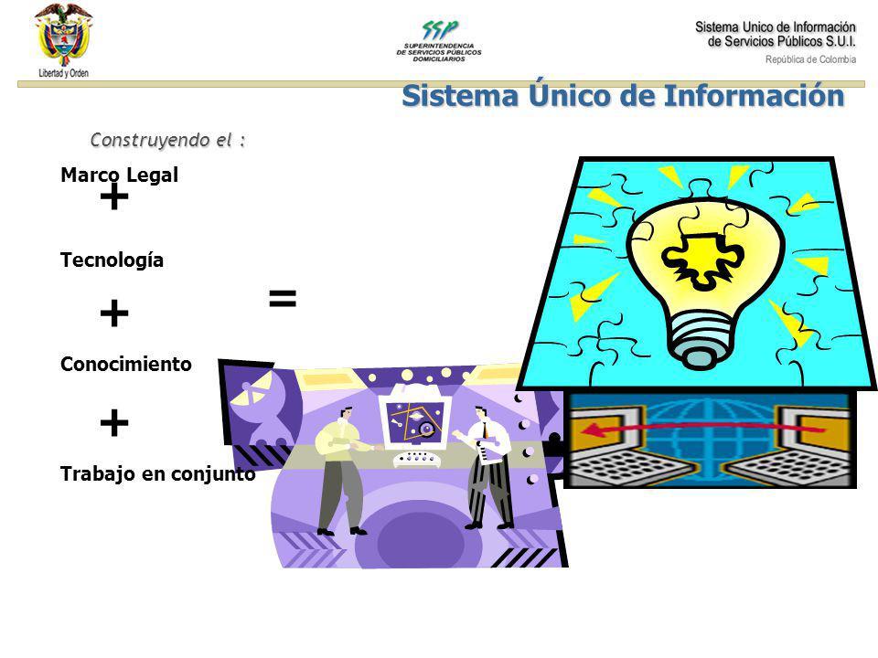 ...En desarrollo La normatividad : Ley 689, 732 Participación conjunta: - Documento CONPES 3168 - Res SSPD 013092 de Octubre 30 de 2002 : Formato Único - Res.