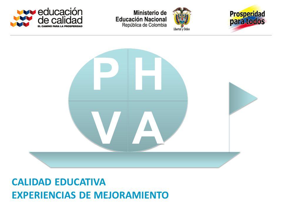 CALIDAD EDUCATIVA EXPERIENCIAS DE MEJORAMIENTO P H V A