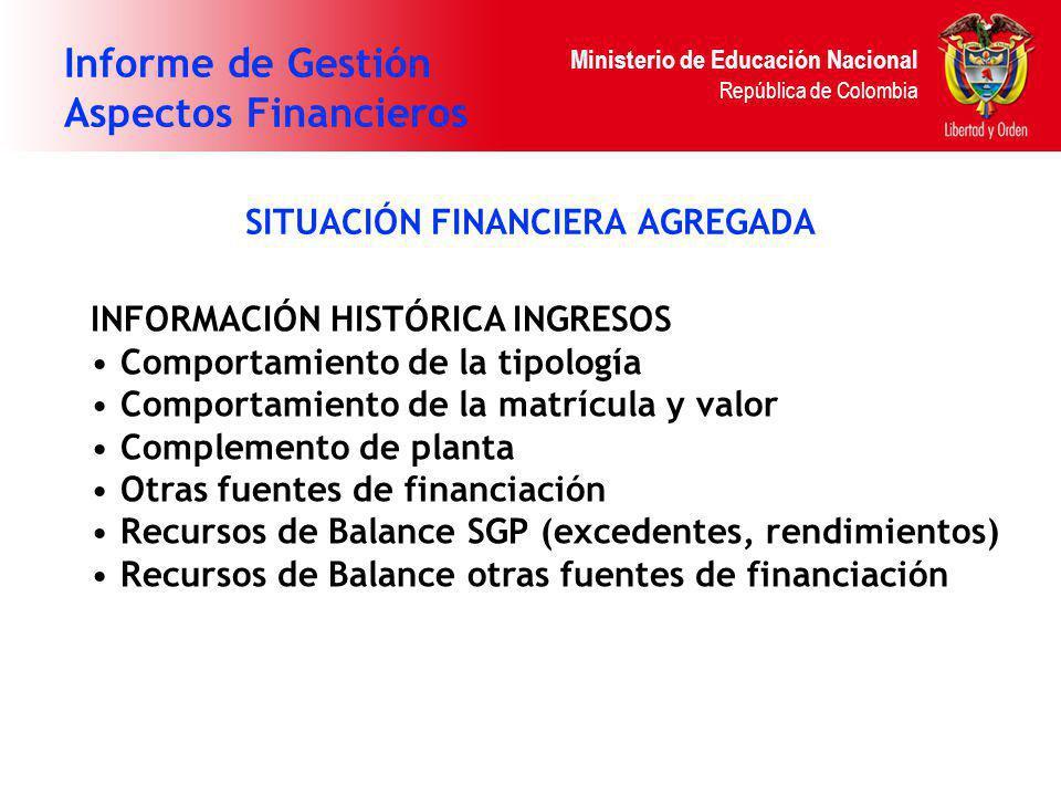 Ministerio de Educación Nacional República de Colombia Informe de Gestión Aspectos Financieros SITUACIÓN FINANCIERA AGREGADA INFORMACIÓN HISTÓRICA ING