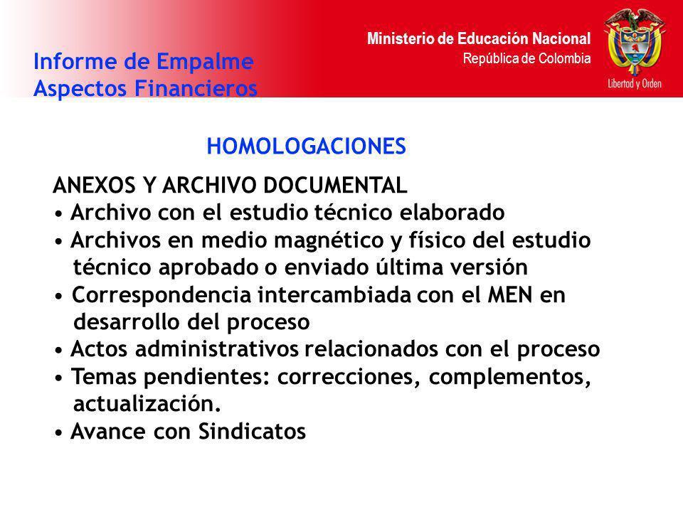 Ministerio de Educación Nacional República de Colombia HOMOLOGACIONES Informe de Empalme Aspectos Financieros ANEXOS Y ARCHIVO DOCUMENTAL Archivo con