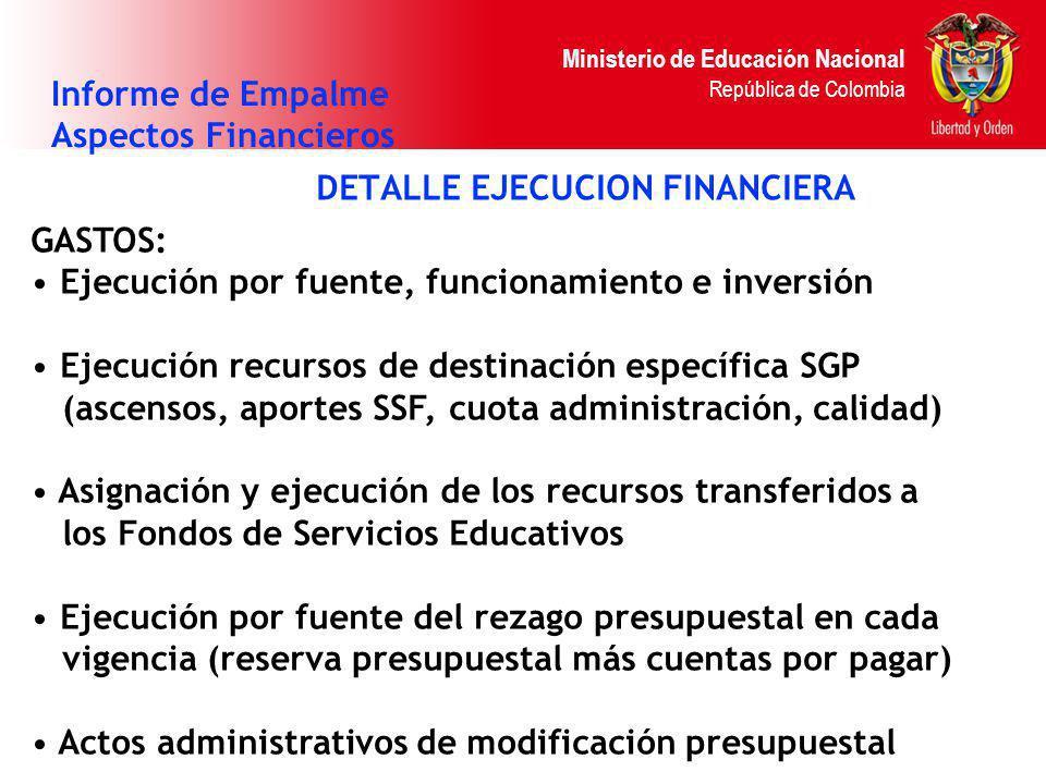 Ministerio de Educación Nacional República de Colombia DETALLE EJECUCION FINANCIERA Informe de Empalme Aspectos Financieros GASTOS: Ejecución por fuen