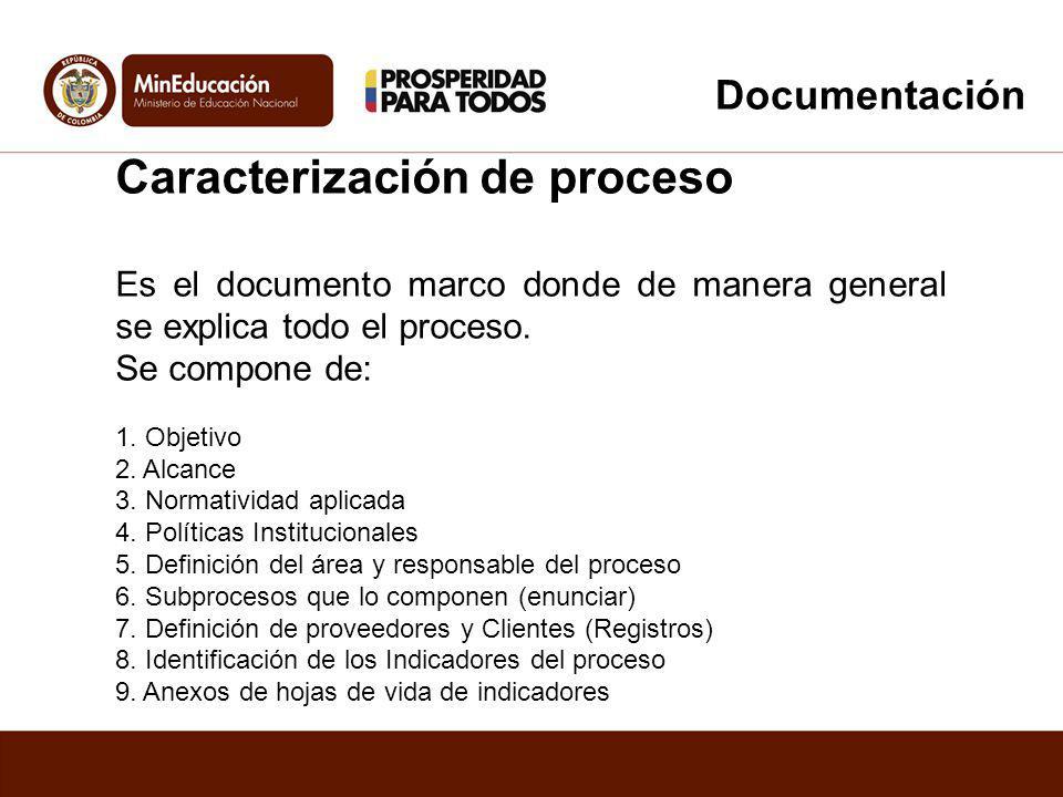 Caracterización de proceso Es el documento marco donde de manera general se explica todo el proceso. Se compone de: 1. Objetivo 2. Alcance 3. Normativ
