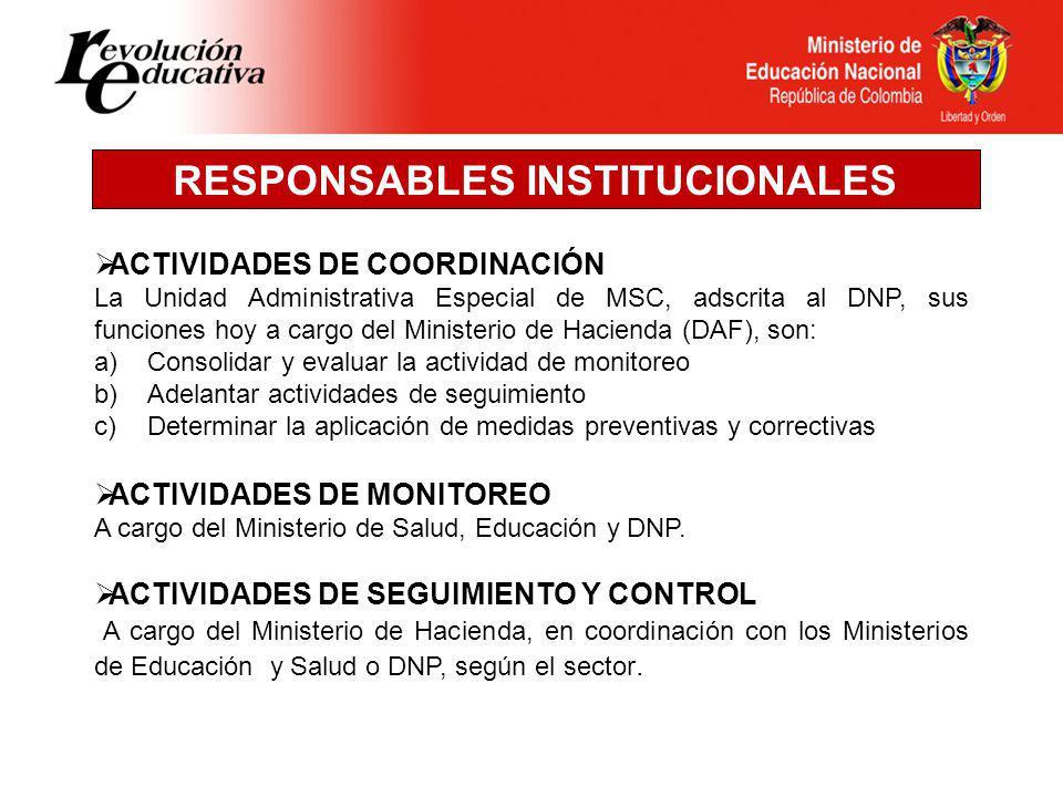 Decreto No 2911 del 11 de Agosto de 2008 Reglamenta parcialmente el 028 en relación con las actividades de control integral, estableciendo el procedim
