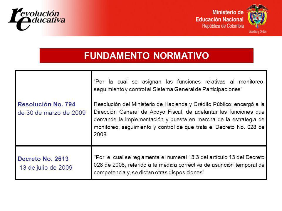 Decreto 028 10 de enero de 2008