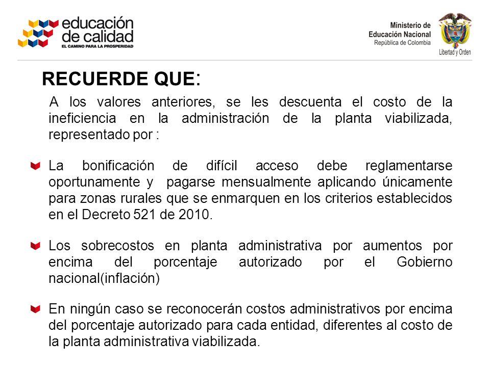 RECUERDE QUE : A los valores anteriores, se les descuenta el costo de la ineficiencia en la administración de la planta viabilizada, representado por