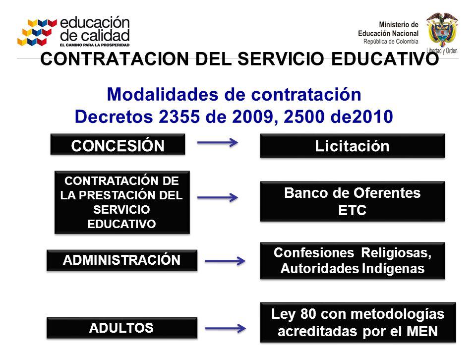 Banco de Oferentes ETC Licitación Confesiones Religiosas, Autoridades Indígenas CONCESIÓN CONTRATACIÓN DE LA PRESTACIÓN DEL SERVICIO EDUCATIVO ADMINIS