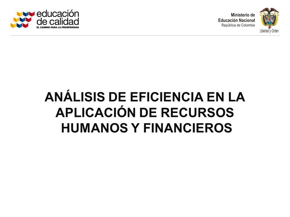 ANÁLISIS DE EFICIENCIA EN LA APLICACIÓN DE RECURSOS HUMANOS Y FINANCIEROS