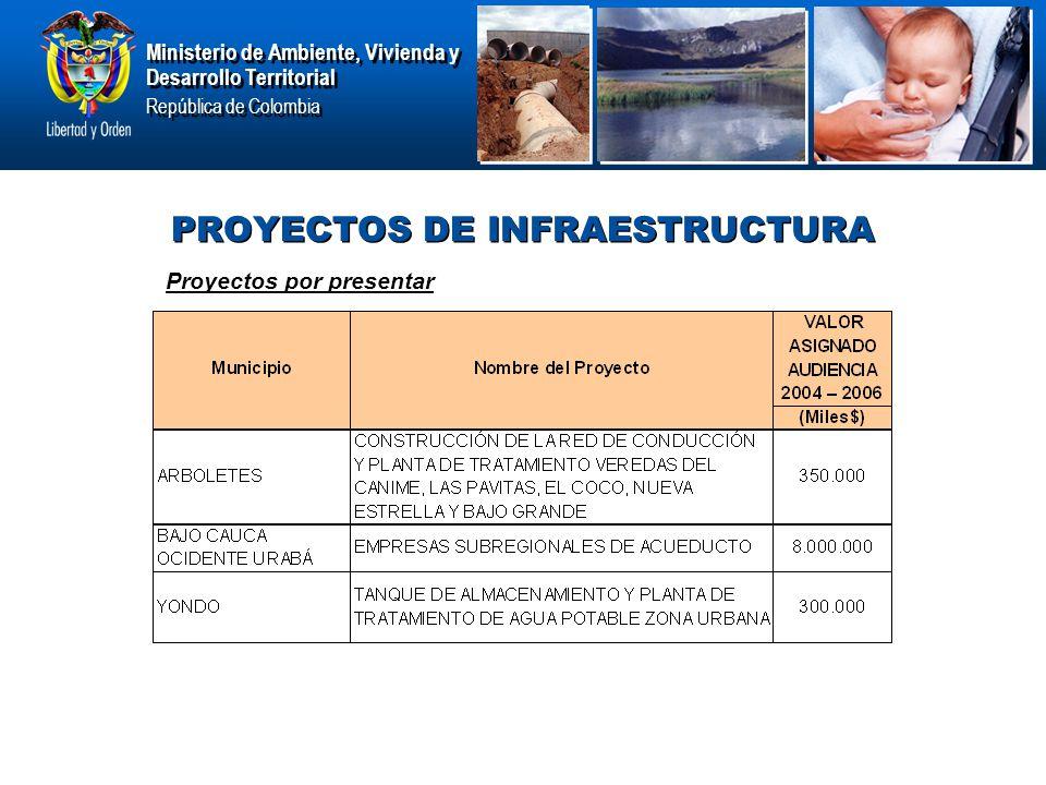Ministerio de Ambiente, Vivienda y Desarrollo Territorial República de Colombia Ministerio de Ambiente, Vivienda y Desarrollo Territorial República de Colombia PROYECTOS DE INFRAESTRUCTURA Proyectos por presentar