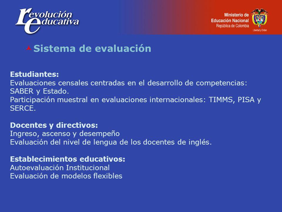 Sistema de evaluación Estudiantes: Evaluaciones censales centradas en el desarrollo de competencias: SABER y Estado.