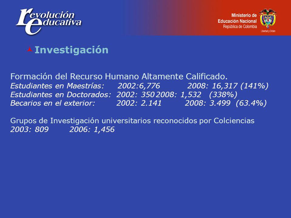 Investigación Formación del Recurso Humano Altamente Calificado.