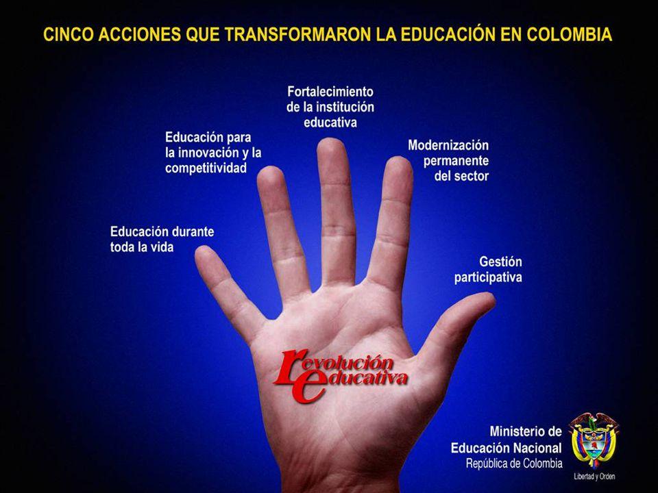 Bilingüismo, MTIC e investigación 5,620 docentes de inglés formados en B1 (39%) 800 contenidos de inglés en el portal Colombia aprende 2 cursos virtuales en inglés con 487 docentes matriculados 407,000 estudiantes en cursos virtuales de inglés en el SENA Bilingüismo Estudiantes por computadorMatrícula conectada TIC Más de tres cuartas partes de la matrícula tiene acceso a internet 140,753 maestros con inducción básica en el uso de medios y TIC y 76,940 en cursos de profundización