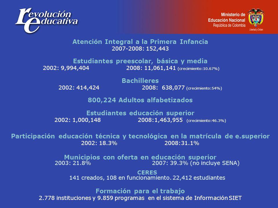 Cinco acciones que transformaron la educación en Colombia Un sistema de gestión de la calidad centrado en el fortalecimiento de la institución educativa, su autonomía, sus directivos, sus docentes y su gobierno escolar.