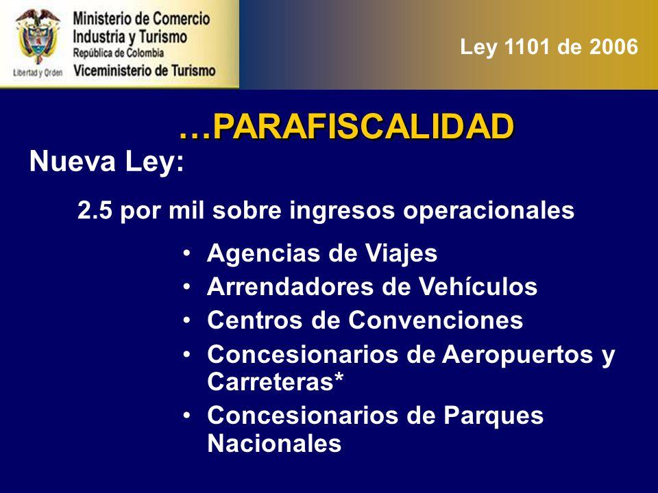 ley 300 1996: