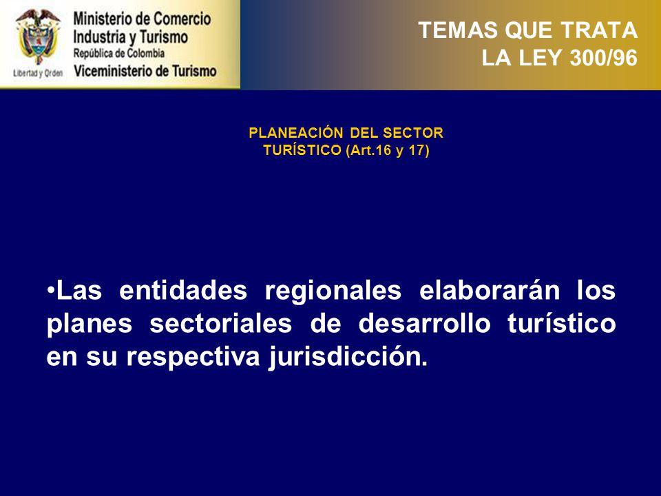 Ley 1101 de 2006 QUIÉNES SON LOS EJECUTORES PROEXPORT (Fondo de Promoción de Exportaciones) PROEXPORT (Fondo de Promoción de Exportaciones) Promoción Internacional