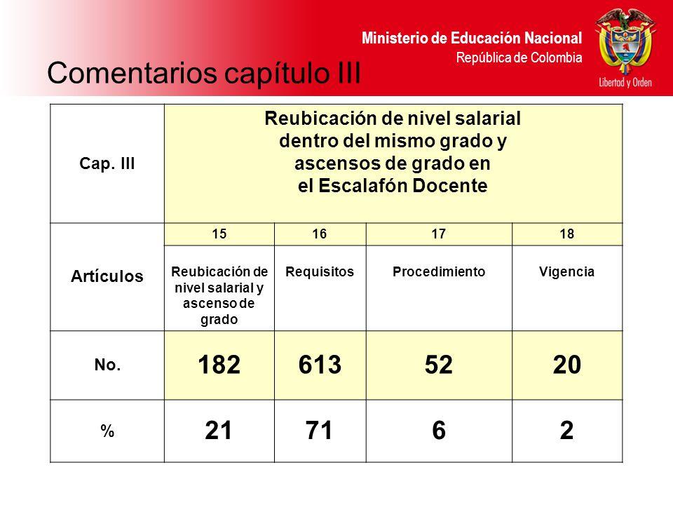 Ministerio de Educación Nacional República de Colombia Cap. III Reubicación de nivel salarial dentro del mismo grado y ascensos de grado en el Escalaf