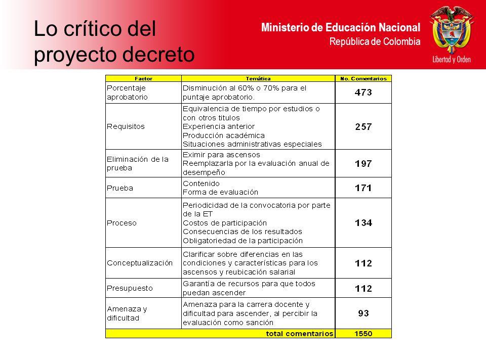 Ministerio de Educación Nacional República de Colombia Lo crítico del proyecto decreto