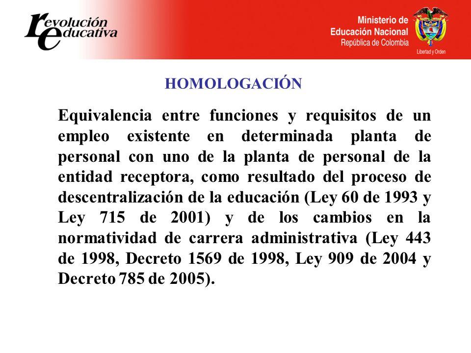 HOMOLOGACIÓN Equivalencia entre funciones y requisitos de un empleo existente en determinada planta de personal con uno de la planta de personal de la entidad receptora, como resultado del proceso de descentralización de la educación (Ley 60 de 1993 y Ley 715 de 2001) y de los cambios en la normatividad de carrera administrativa (Ley 443 de 1998, Decreto 1569 de 1998, Ley 909 de 2004 y Decreto 785 de 2005).