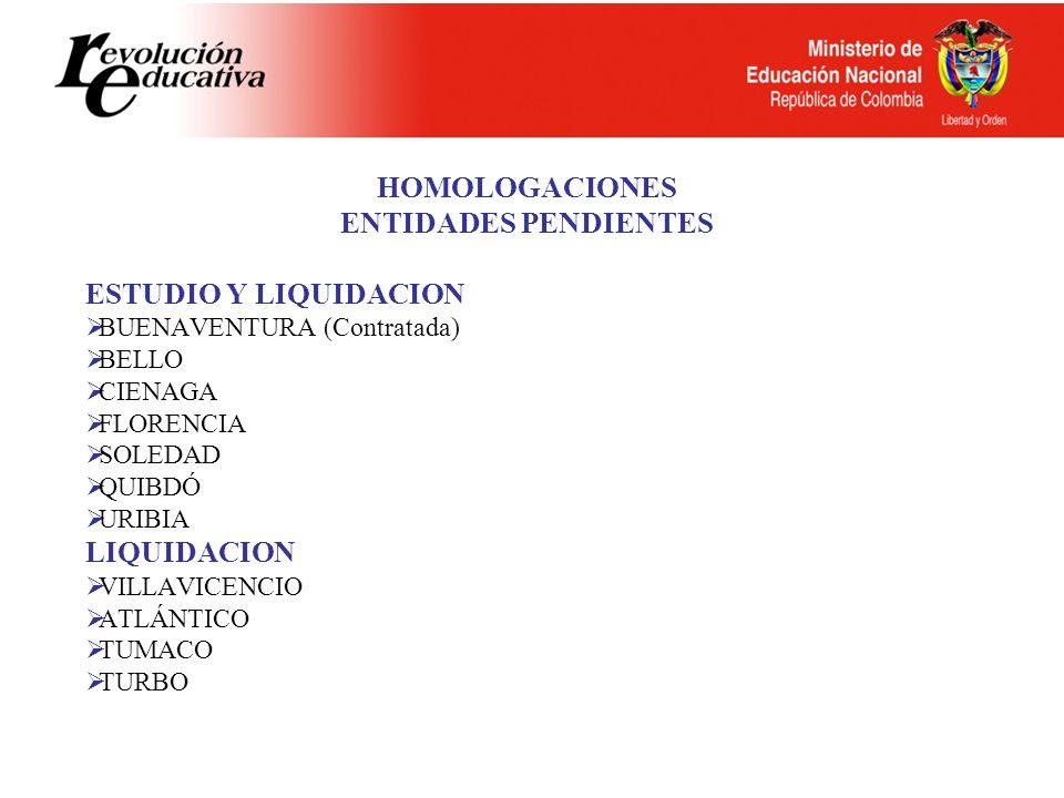 HOMOLOGACIONES ENTIDADES PENDIENTES ESTUDIO Y LIQUIDACION BUENAVENTURA (Contratada) BELLO CIENAGA FLORENCIA SOLEDAD QUIBDÓ URIBIA LIQUIDACION VILLAVICENCIO ATLÁNTICO TUMACO TURBO
