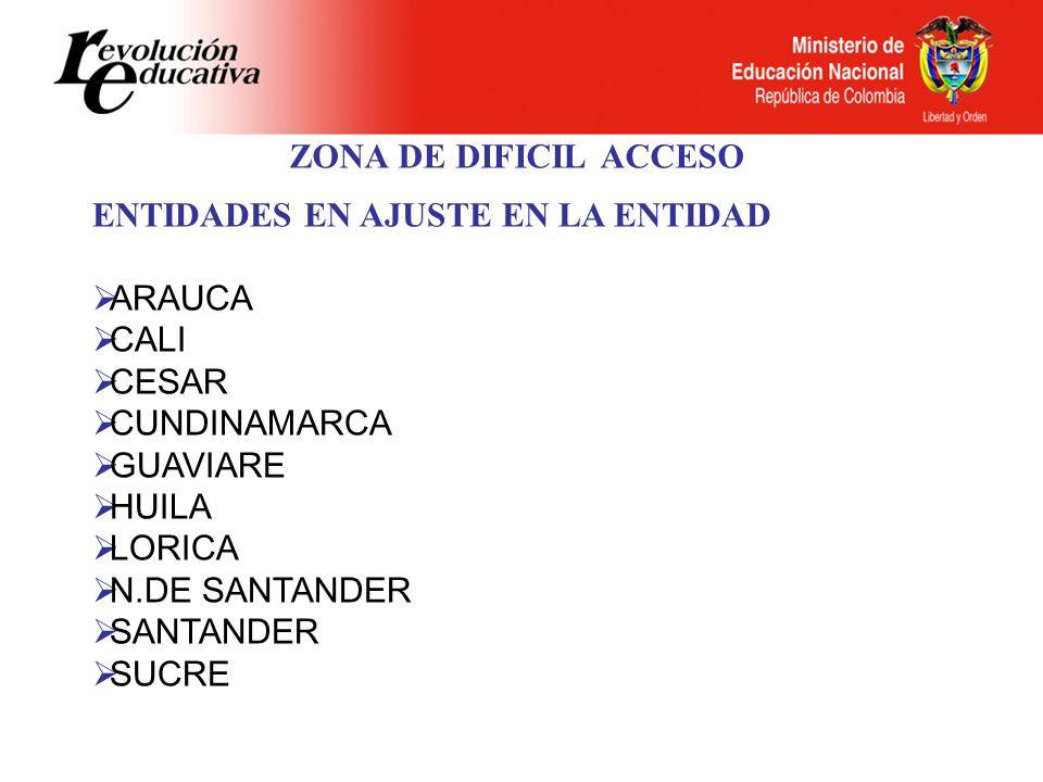 ZONA DE DIFICIL ACCESO ENTIDADES EN AJUSTE EN LA ENTIDAD ARAUCA CALI CESAR CUNDINAMARCA GUAVIARE HUILA LORICA N.DE SANTANDER SANTANDER SUCRE