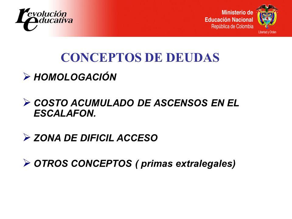 CONCEPTOS DE DEUDAS HOMOLOGACIÓN COSTO ACUMULADO DE ASCENSOS EN EL ESCALAFON. ZONA DE DIFICIL ACCESO OTROS CONCEPTOS ( primas extralegales)
