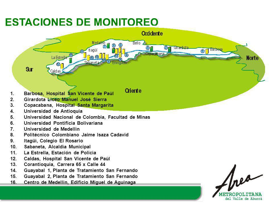 ESTACIONES DE MONITOREO 1.Barbosa, Hospital San Vicente de Paúl 2.Girardota Liceo Manuel José Sierra 3.Copacabana, Hospital Santa Margarita 4.Universi
