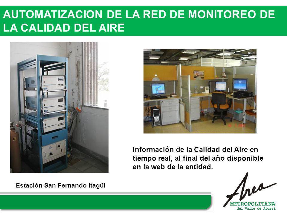 AUTOMATIZACION DE LA RED DE MONITOREO DE LA CALIDAD DEL AIRE Estación San Fernando Itagüí Información de la Calidad del Aire en tiempo real, al final