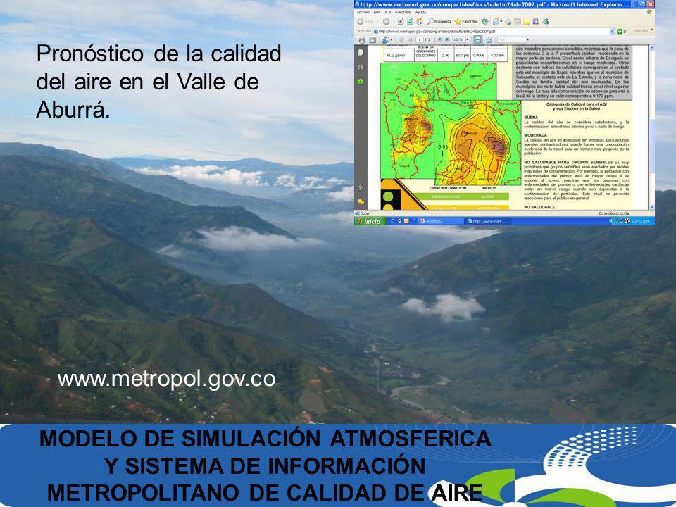 MODELO DE SIMULACIÓN ATMOSFERICA Y SISTEMA DE INFORMACIÓN METROPOLITANO DE CALIDAD DE AIRE Pronóstico de la calidad del aire en el Valle de Aburrá. ww