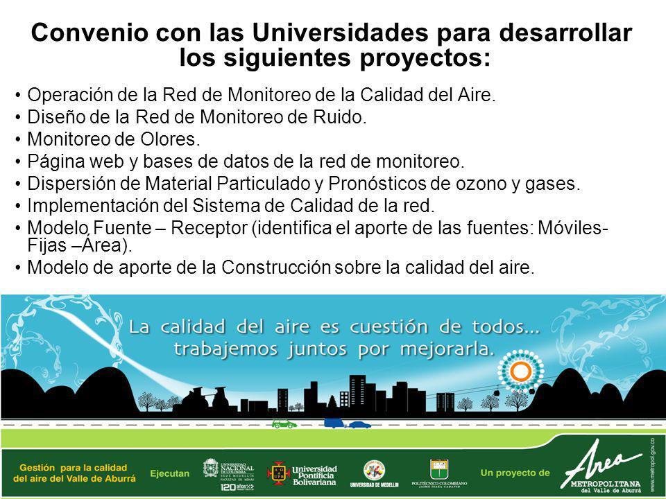 Convenio con las Universidades para desarrollar los siguientes proyectos: Operación de la Red de Monitoreo de la Calidad del Aire. Diseño de la Red de