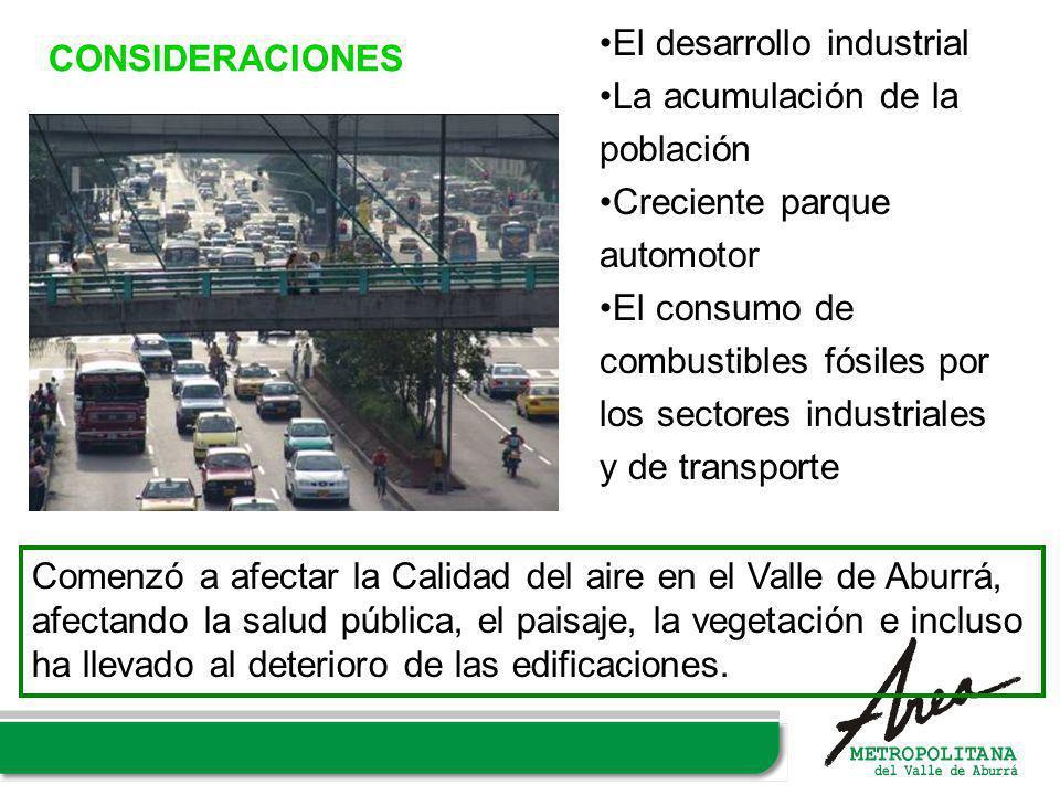 El desarrollo industrial La acumulación de la población Creciente parque automotor El consumo de combustibles fósiles por los sectores industriales y