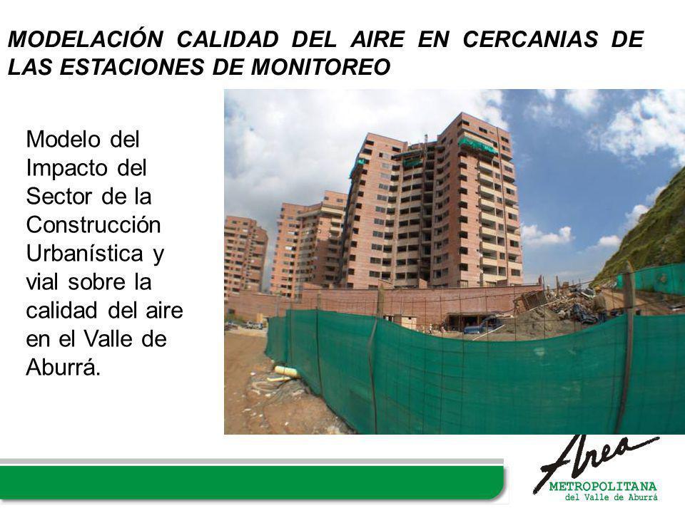 MODELACIÓN CALIDAD DEL AIRE EN CERCANIAS DE LAS ESTACIONES DE MONITOREO Modelo del Impacto del Sector de la Construcción Urbanística y vial sobre la c