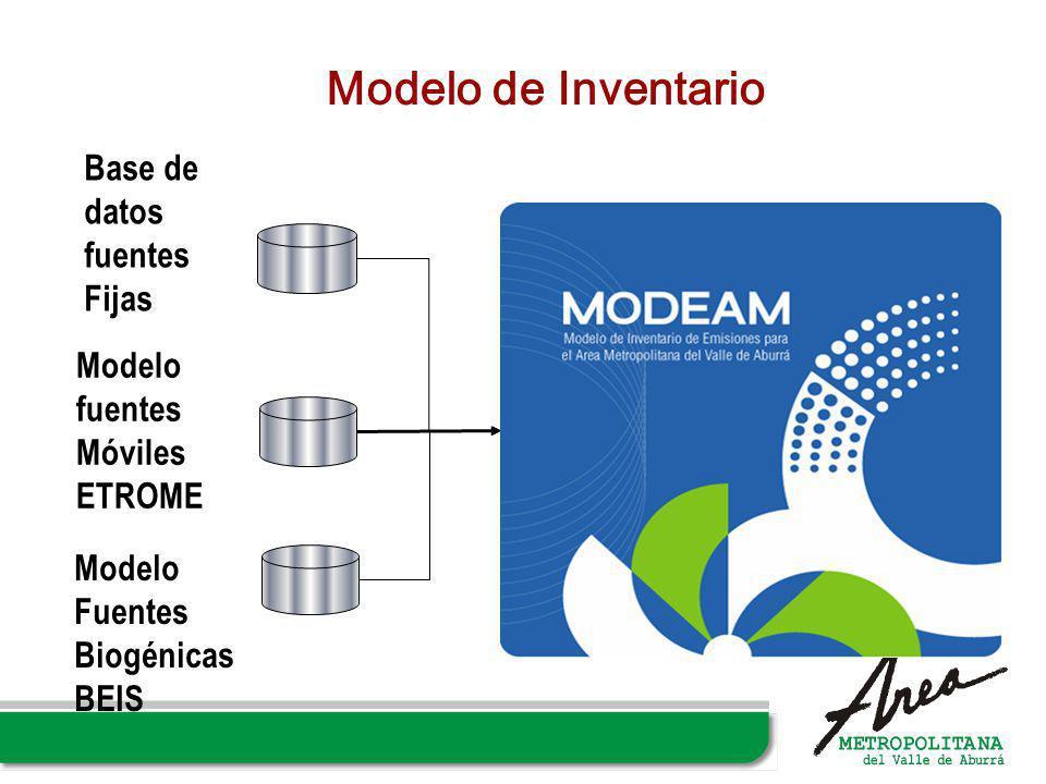 Base de datos fuentes Fijas Modelo fuentes Móviles ETROME Modelo Fuentes Biogénicas BEIS Modelo de Inventario