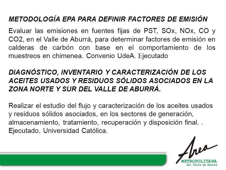 METODOLOGÍA EPA PARA DEFINIR FACTORES DE EMISIÓN Evaluar las emisiones en fuentes fijas de PST, SOx, NOx, CO y CO2, en el Valle de Aburrá, para determ