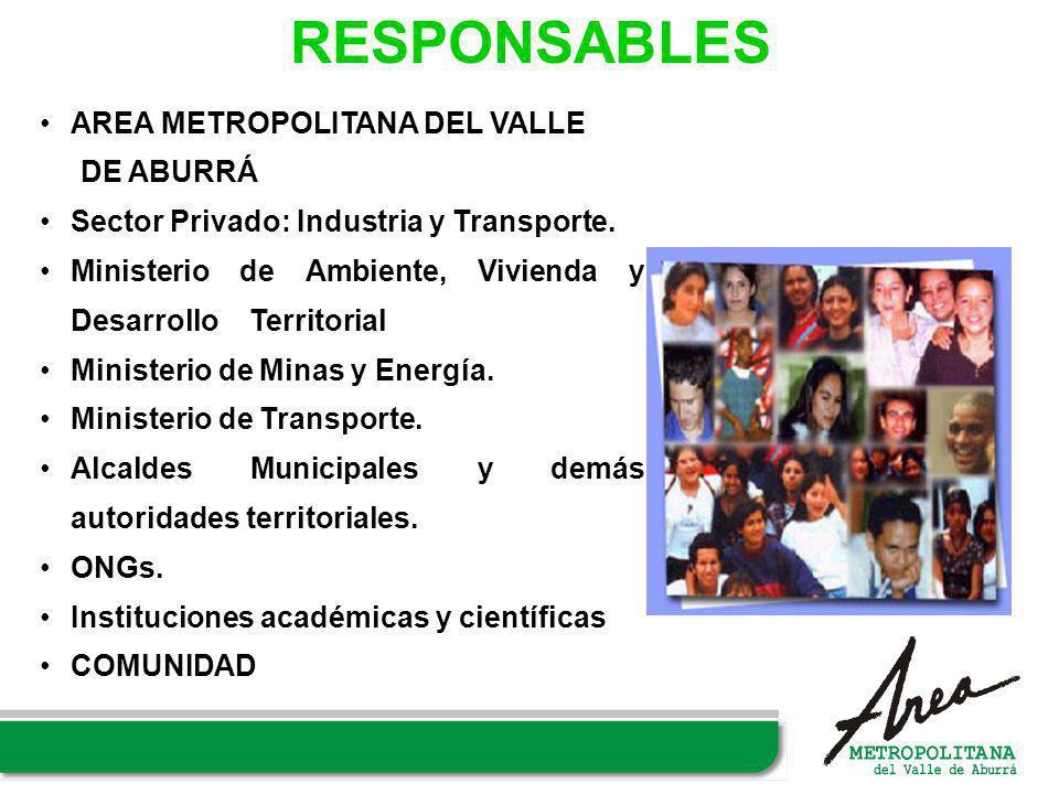 RESPONSABLES AREA METROPOLITANA DEL VALLE DE ABURRÁ Sector Privado: Industria y Transporte. Ministerio de Ambiente, Vivienda y Desarrollo Territorial