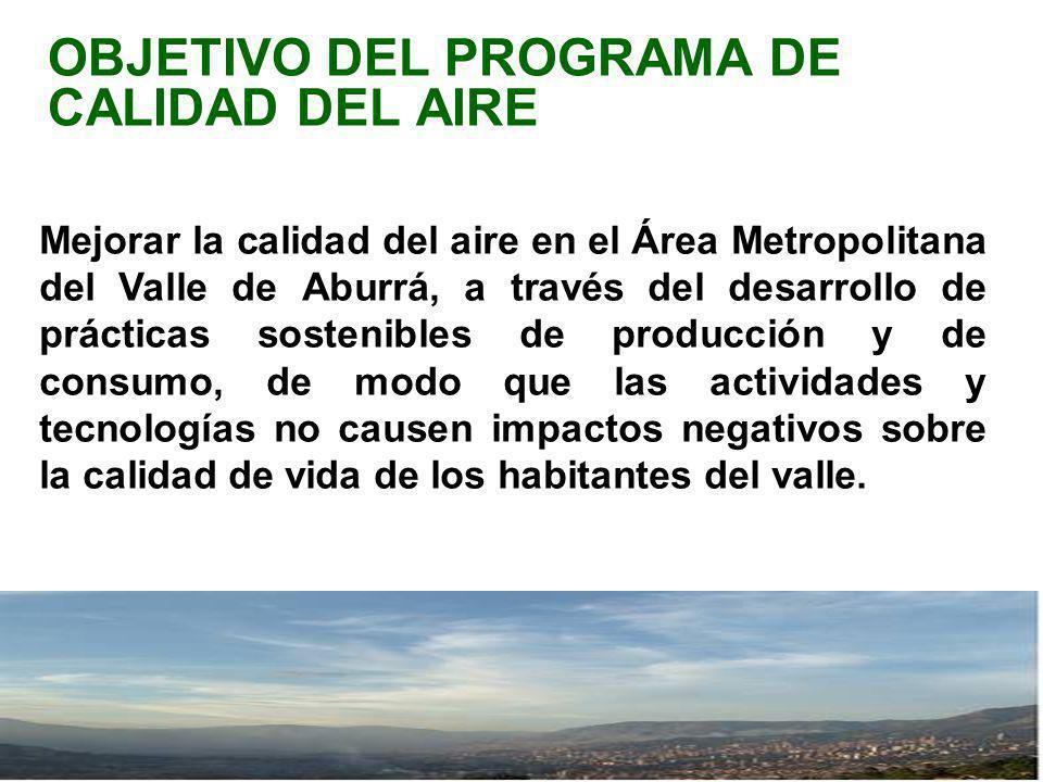 OBJETIVO DEL PROGRAMA DE CALIDAD DEL AIRE Mejorar la calidad del aire en el Área Metropolitana del Valle de Aburrá, a través del desarrollo de práctic