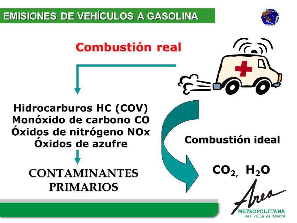 Combustión ideal CO 2, H 2 O Combustión real Hidrocarburos HC (COV) Monóxido de carbono CO Óxidos de nitrógeno NOx Óxidos de azufre CONTAMINANTESPRIMA