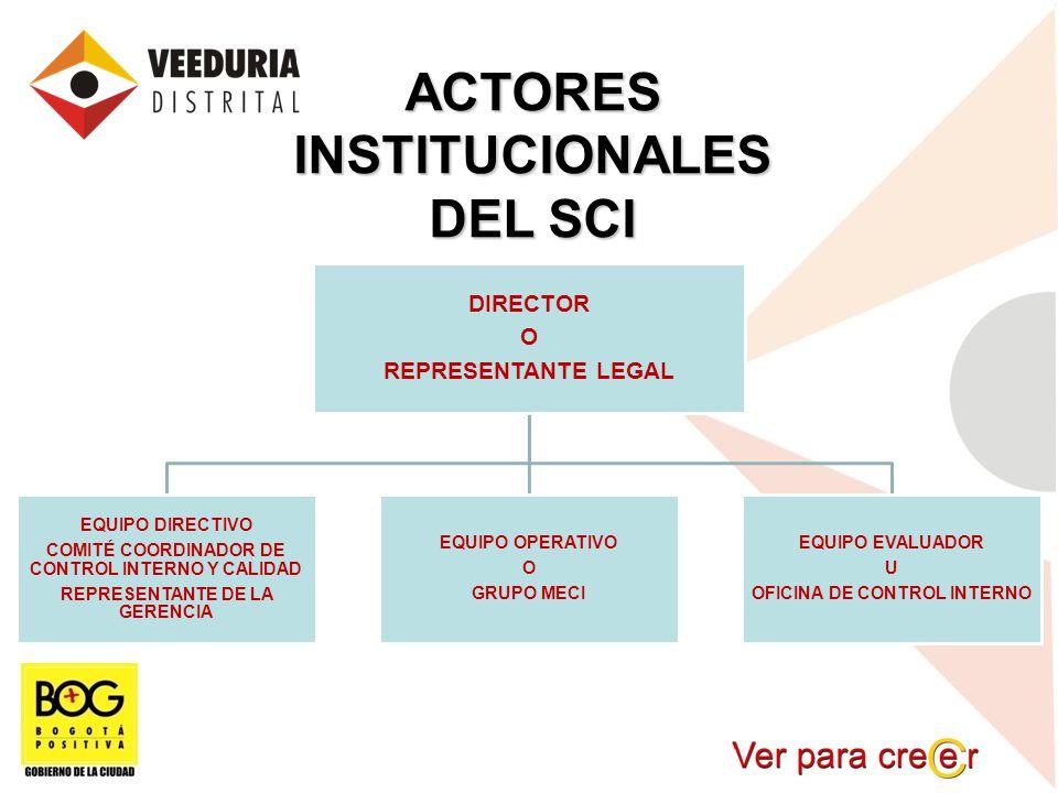 ACTORESINSTITUCIONALES DEL SCI DIRECTOR O REPRESENTANTE LEGAL EQUIPO DIRECTIVO COMITÉ COORDINADOR DE CONTROL INTERNO Y CALIDAD REPRESENTANTE DE LA GER