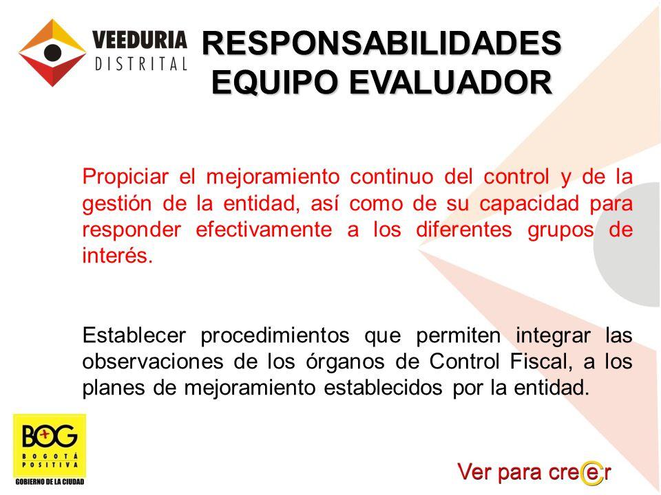 RESPONSABILIDADES EQUIPO EVALUADOR Propiciar el mejoramiento continuo del control y de la gestión de la entidad, así como de su capacidad para respond
