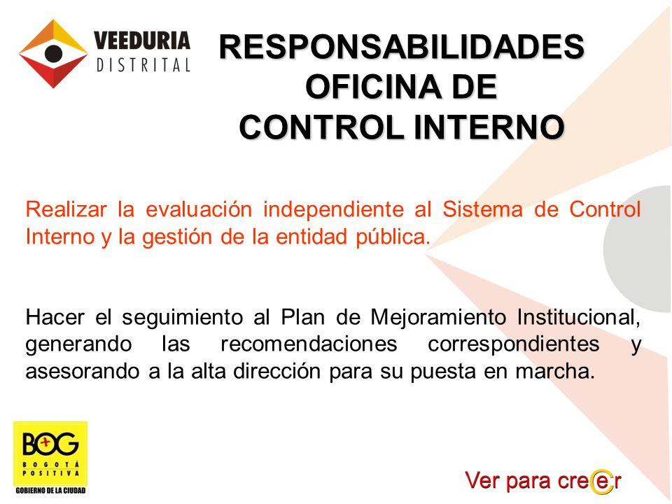 RESPONSABILIDADES OFICINA DE CONTROL INTERNO Realizar la evaluación independiente al Sistema de Control Interno y la gestión de la entidad pública. Ha