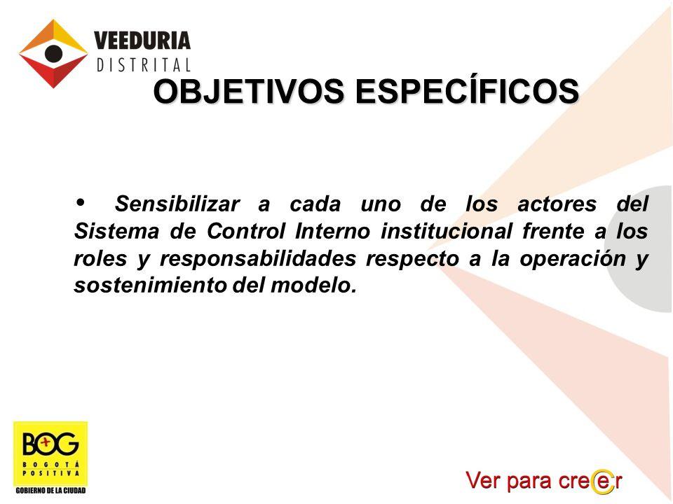 OBJETIVOS ESPECÍFICOS Sensibilizar a cada uno de los actores del Sistema de Control Interno institucional frente a los roles y responsabilidades respe