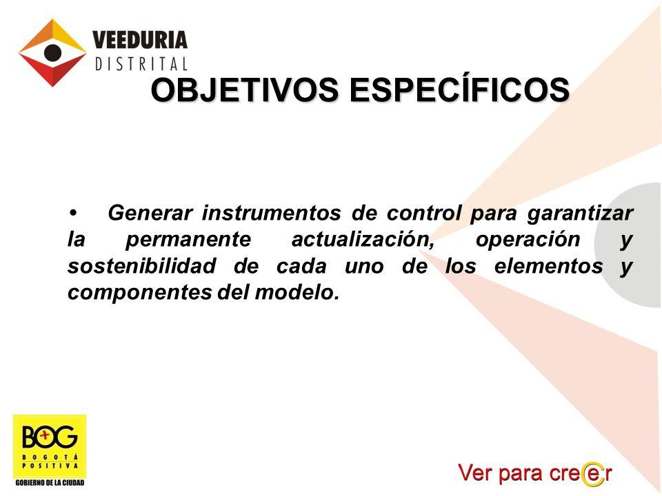 OBJETIVOS ESPECÍFICOS Generar instrumentos de control para garantizar la permanente actualización, operación y sostenibilidad de cada uno de los eleme