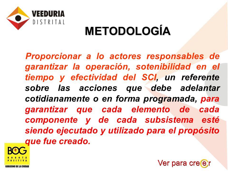 METODOLOGÍA Proporcionar a lo actores responsables de garantizar la operación, sotenibilidad en el tiempo y efectividad del SCI, un referente sobre la