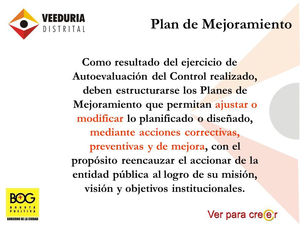 Plan de Mejoramiento Como resultado del ejercicio de Autoevaluación del Control realizado, deben estructurarse los Planes de Mejoramiento que permitan